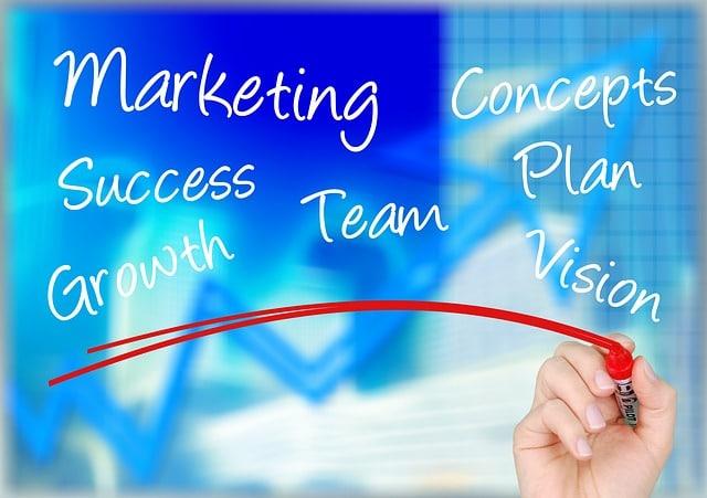 Importancia de las Recetas de Marketing2